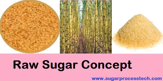 Raw sugar making process- sugarprocesstech.com