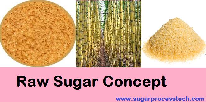 Raw sugar making process- sugarprocesstech.com
