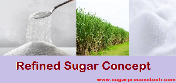 Refined sugar making concept - sugarprocesstech