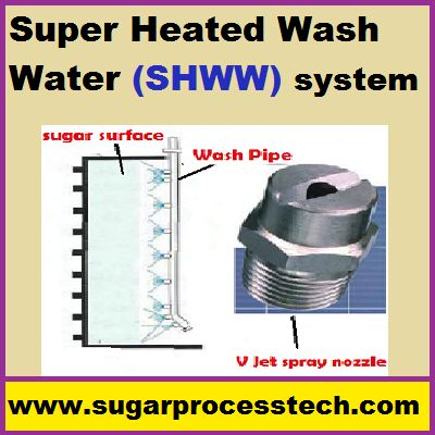 super heated wash water (SHWW) system for batch centrifugal machines - sugarprocesstech