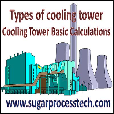 Basic concepts of cooling tower, types of cooling towers, formula for cooling tower efficiency | Make-up water, Drift Losses, Evaporation losses & Blowdown