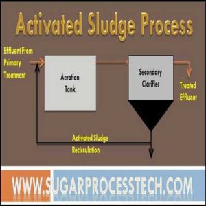 activated sludge process for wastewater treatment plant | biological waste water treatment