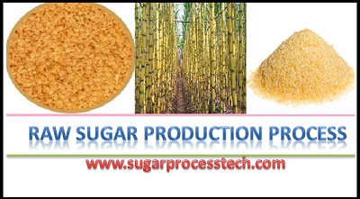 sugar manufacturing process step by step from sugarcane and sugar beet with flow diagram and specifications