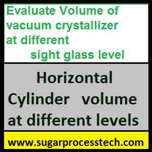 Horizontal Cylinder volume at different levels - sugarprocesstech.com