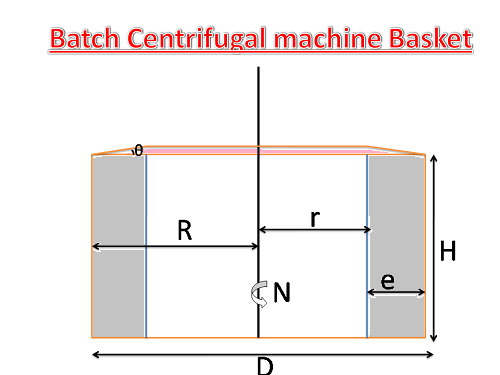 Batch Centrifugal machine capacity and gravity factor