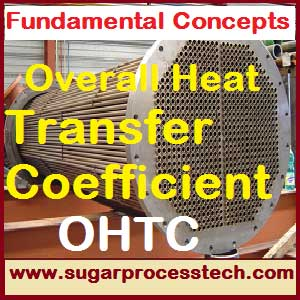 Overall heat transfer coefficient for shell and tube heat exchanger