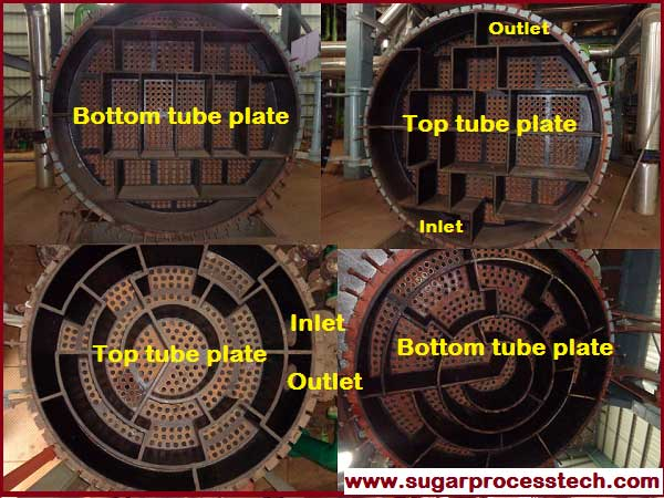 Shell and Tube Multipass Heat Exchanger Design | Tubular juice heater design calculation with online calculator