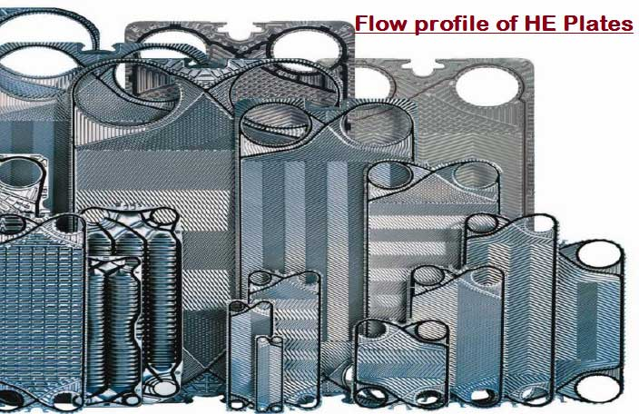 Flow profile of PHE plates | Plate Heat Exchanger Theory | PHE Applications in Sugar Industry Process | PHE Basic Structure and Principle |Plate Heat Exchanger main components