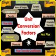 Conversion of units for Engineering Equipment Design & Drawing Calculations | Unit conversion factors for sugar industry capacity and equipment calculation | Unit Conversion Table | conversion of units of measurement | engineering unit converter | unit conversion list | conversions chart | conversion table of units