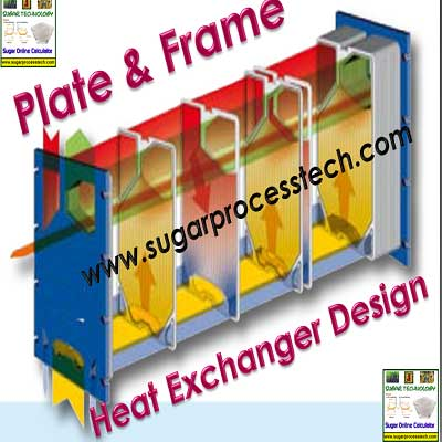 plate type heat exchanger design calculation | plate and frame heat exchanger area calculation