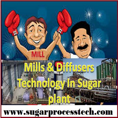 Mills and diffusers Technology in Juice extraction process of sugar industry, diffuser technology in sugar industry, Sugar Plant Milling vs Diffuser process , milling in sugar industry | sugarprocesstech