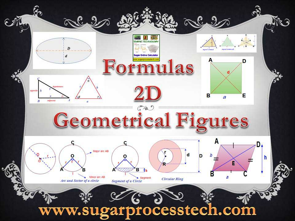 Perimeter and Area of 2D geometrical figures of square, rectangle, Rhombus, parallelogram, trapezium or trapezoid, triangle, right angle triangle, ellipse, circle, sector of a circle, segment of a circle etc