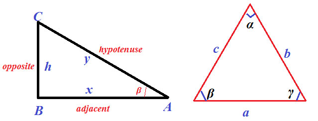 Formulas for Area of the right angle Triangle, Perimeter of the right angle Triangle - How to find length of a triangle given one side and angle-sugarprocesstech