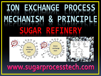basic ion exchange process mechanism and principle | ion exchange resin in sugar refining |ion exchange process mechanism and principle for treatment of melt decolonization in sugar refinery ion exchange resin process mechanism and principle for treatment of melt decolonization in sugar refinery