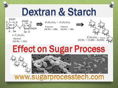 Dextran and Starch | Dextran & starch origin and its effects on sugar process performance |Control measures of Dextran and Starch