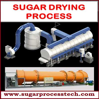 sugar drying process | sugar drying machine |The Drying Curve | Initial period, Constant rate period, Falling rate period